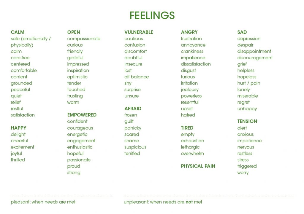 Feelings list